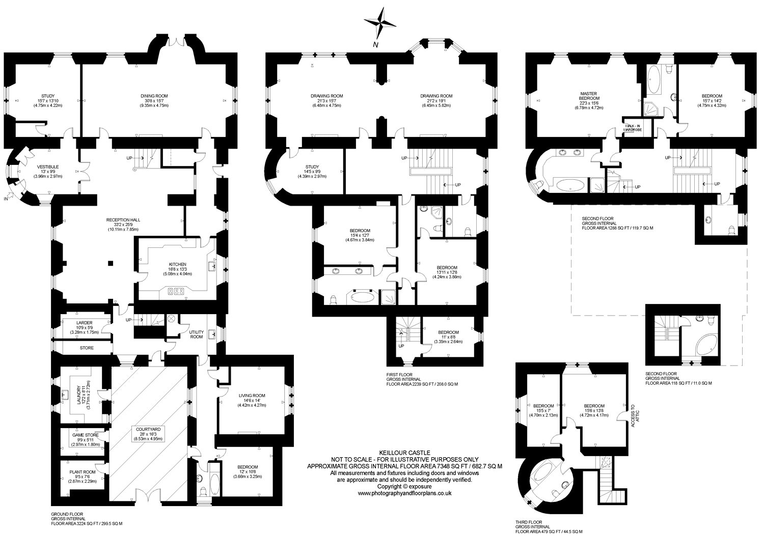 Florplans for Keillour Castle, Keillour, Methven, PH1