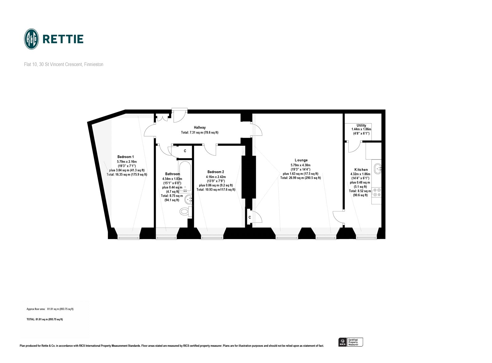 Floorplans for St Vincent Crescent, Finnieston, Glasgow, G3