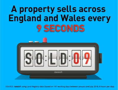 9 Second Property Sale